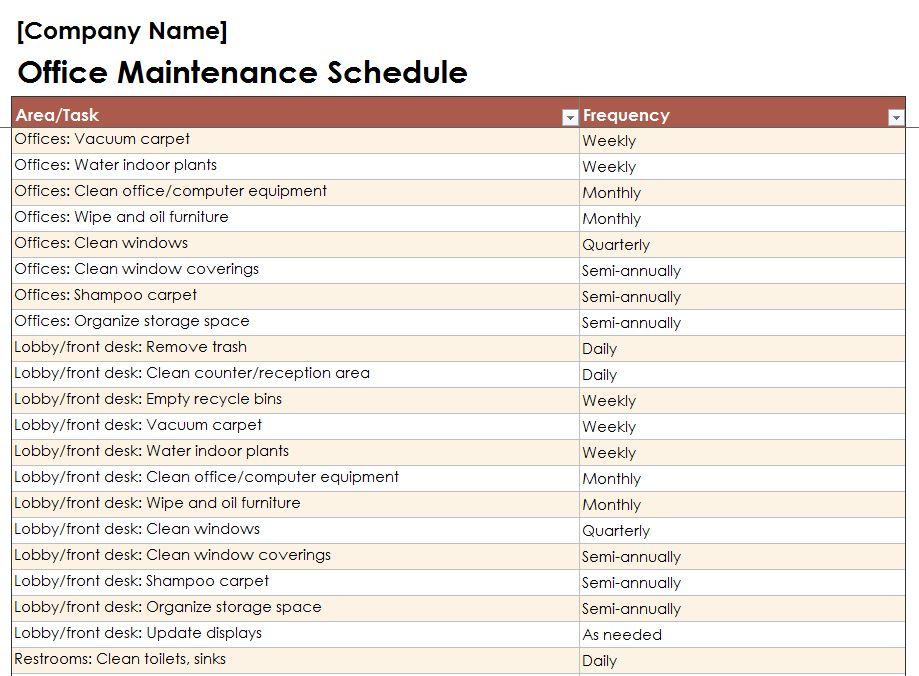 Building Maintenance Checklist Building Maintenance