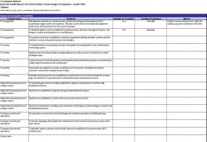 Free Internal Audit Checklist