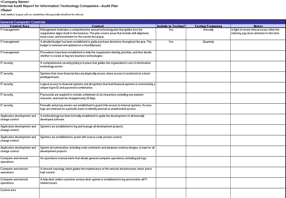 audit checklist template – Audit Checklist Template