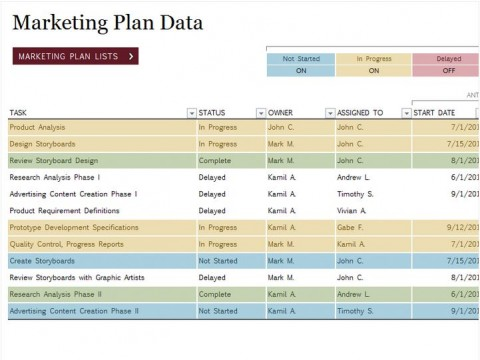 marketing checklist template