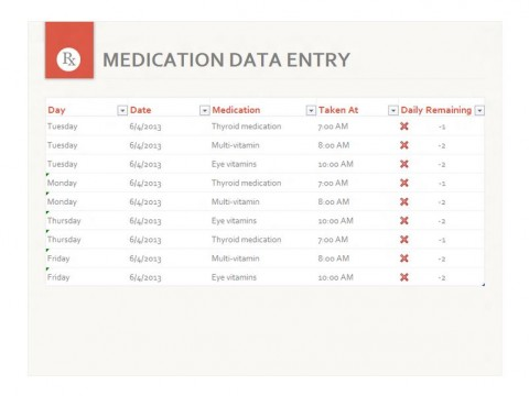 Medication Checklist