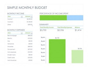 Free Monthly Budget Checklist