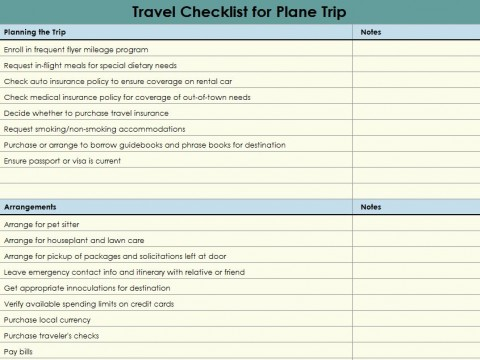 vacation coverage plan template