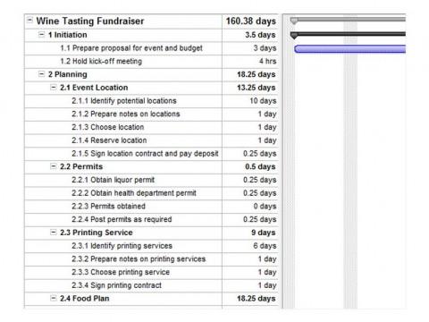 Fundraiser Checklist | Fundraising Plan Template