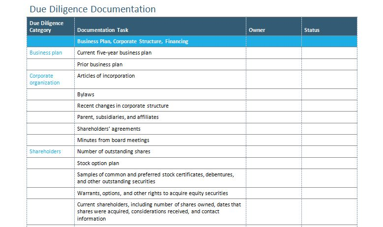 Due diligence checklist template due diligence checklist for Technology due diligence template