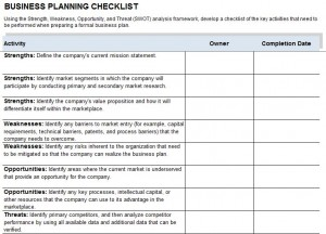 Free Business Continuity Plan Checklist
