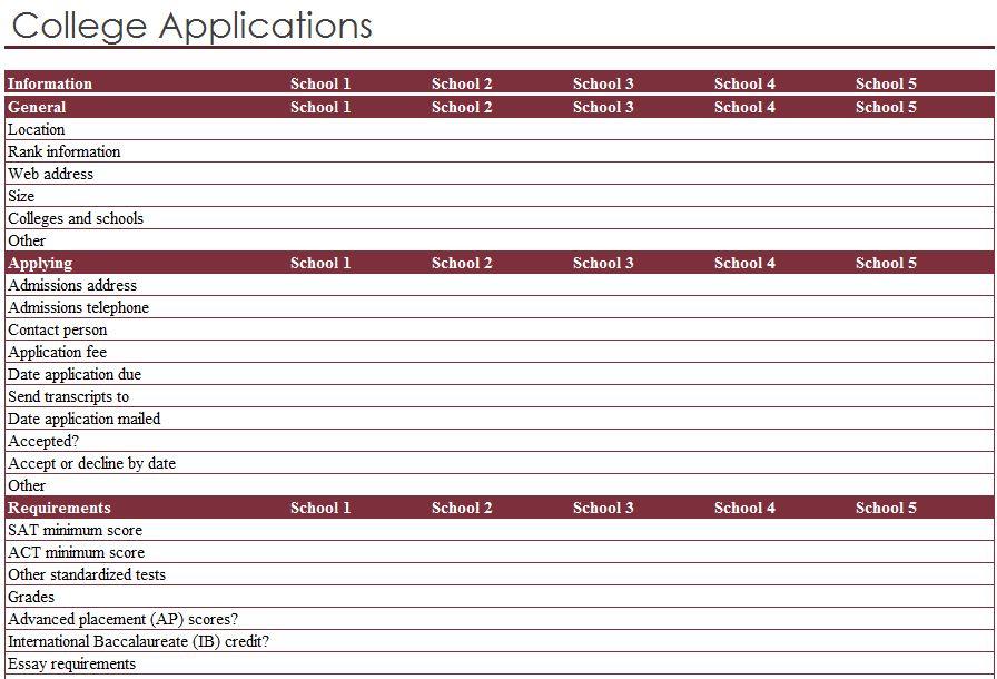 princeton dissertation checklist
