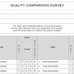 Free Quality Assurance Checklist