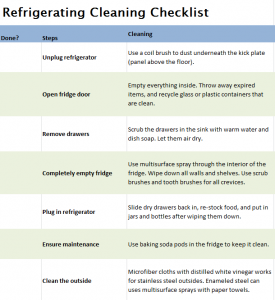 Fridge Cleaning Checklist