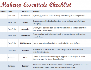 Makeup Essentials Checklist