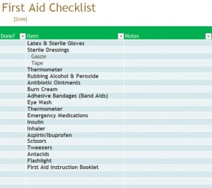 First Aid Kit Checklist