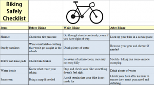 Biking Safely Checklist