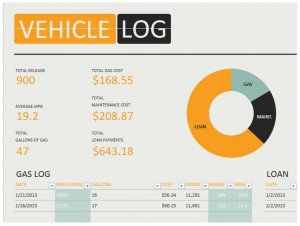 Free Vehicle Maintenance Checklist