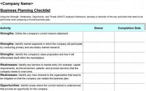 Free SWOT Analysis Checklist
