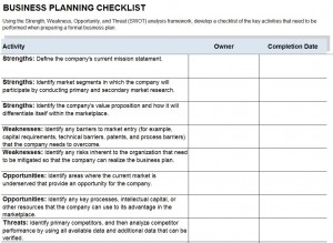 Business Plan Checklist Template Free