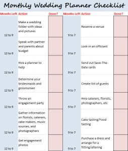 Monthly Wedding Planner Checklist