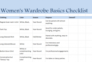 Women's Wardrobe Basics Checklist
