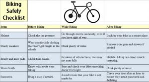Biking Safely Checklist