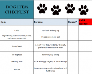 Pet Checklist Pet Checklists Pet Checklist Template